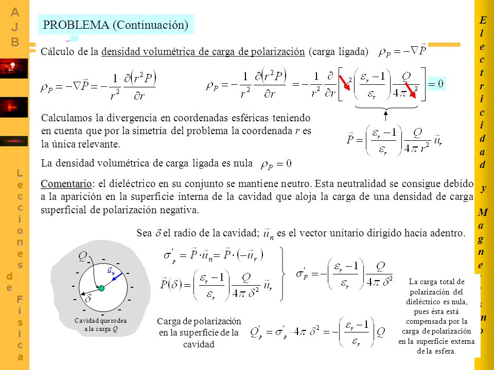 6 MagnetismoMagnetismo ElectricidadElectricidad y PROBLEMA (Continuación) Cálculo de la densidad volumétrica de carga de polarización (carga ligada) Calculamos la divergencia en coordenadas esféricas teniendo en cuenta que por la simetría del problema la coordenada r es la única relevante.