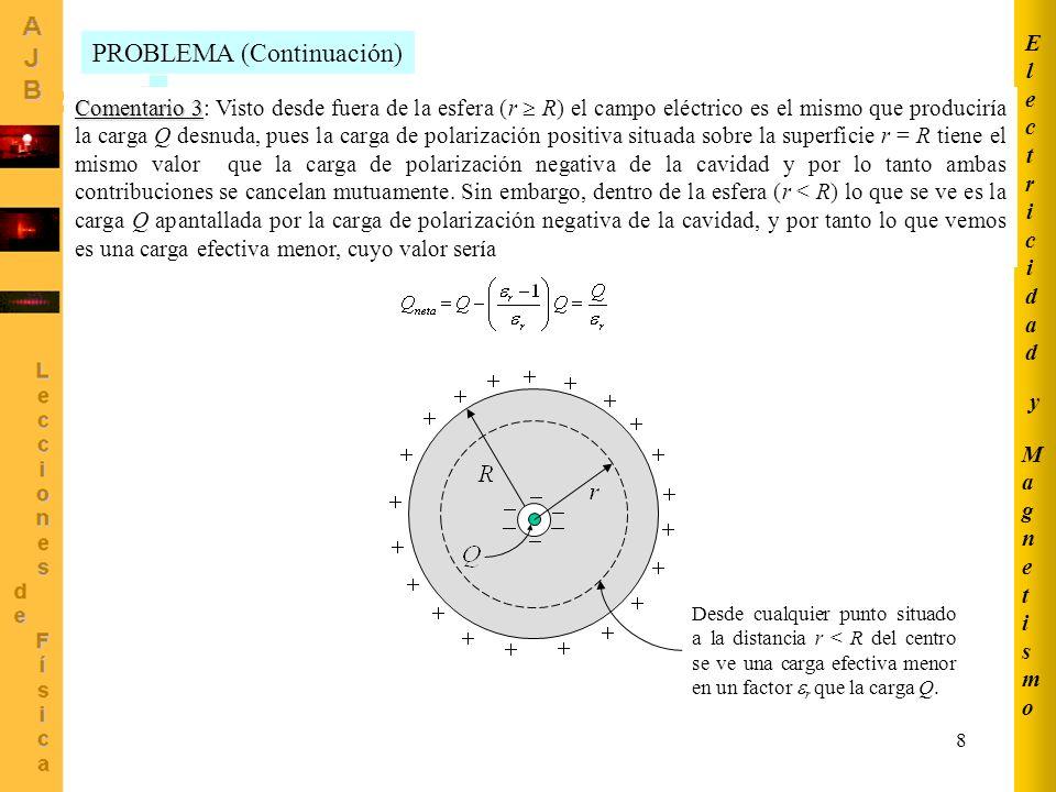 8 MagnetismoMagnetismo ElectricidadElectricidad y PROBLEMA (Continuación) Comentario 3 Comentario 3: Visto desde fuera de la esfera (r R) el campo eléctrico es el mismo que produciría la carga Q desnuda, pues la carga de polarización positiva situada sobre la superficie r = R tiene el mismo valor que la carga de polarización negativa de la cavidad y por lo tanto ambas contribuciones se cancelan mutuamente.