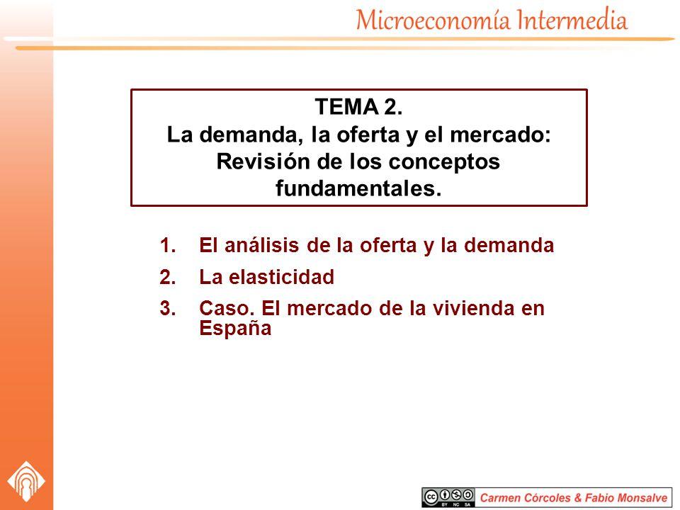 1.El análisis de la oferta y la demanda 2.La elasticidad 3.Caso. El mercado de la vivienda en España TEMA 2. La demanda, la oferta y el mercado: Revis