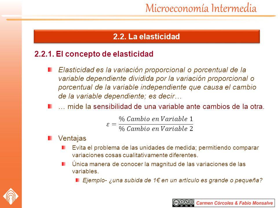 2.2. La elasticidad 2.2.1. El concepto de elasticidad Elasticidad es la variación proporcional o porcentual de la variable dependiente dividida por la