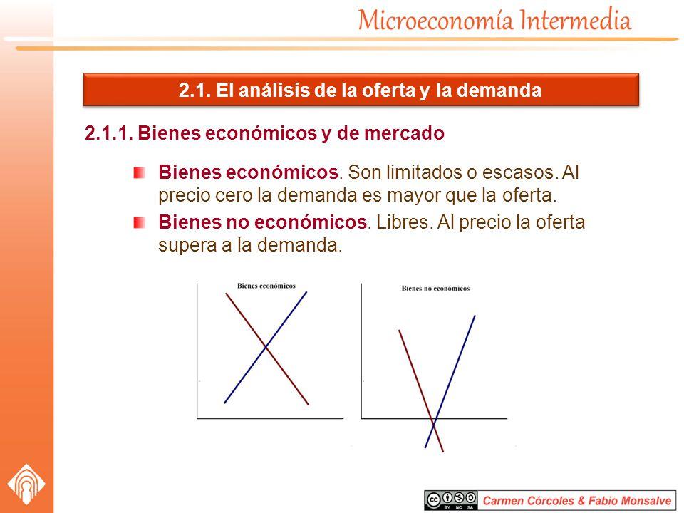 2.1. El análisis de la oferta y la demanda 2.1.1. Bienes económicos y de mercado Bienes económicos. Son limitados o escasos. Al precio cero la demanda
