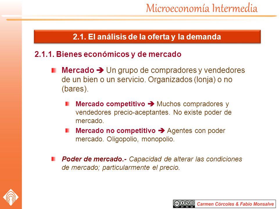 2.1. El análisis de la oferta y la demanda 2.1.1. Bienes económicos y de mercado Mercado Un grupo de compradores y vendedores de un bien o un servicio