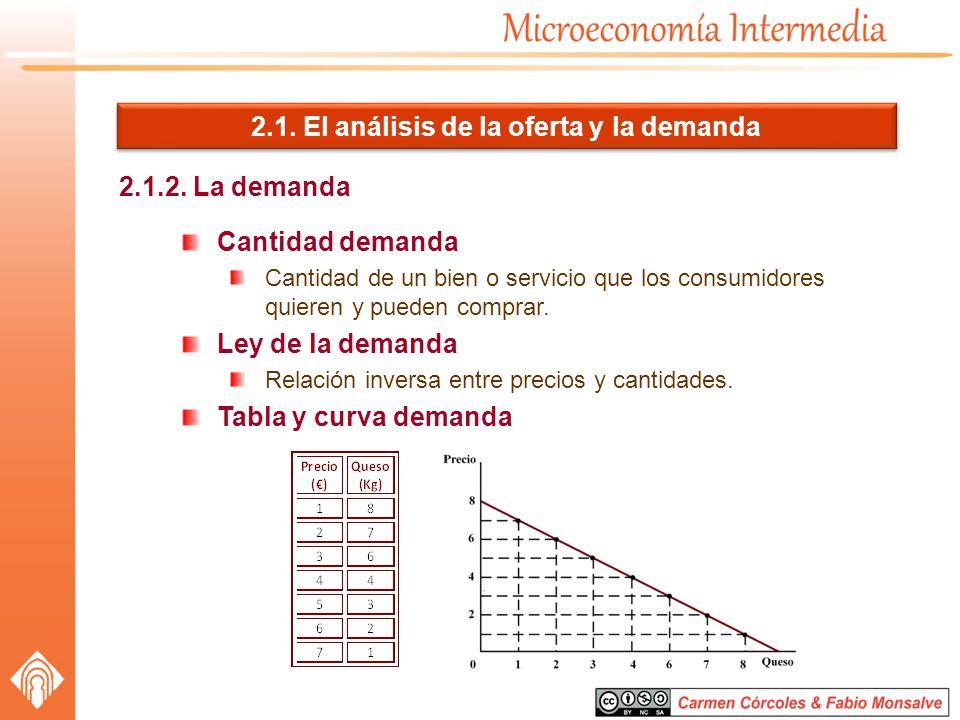2.1. El análisis de la oferta y la demanda 2.1.2. La demanda Cantidad demanda Cantidad de un bien o servicio que los consumidores quieren y pueden com