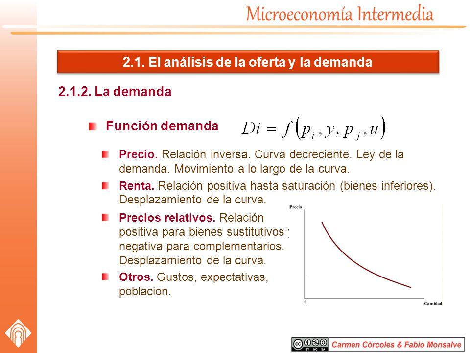 2.1. El análisis de la oferta y la demanda 2.1.2. La demanda Función demanda Precio. Relación inversa. Curva decreciente. Ley de la demanda. Movimient