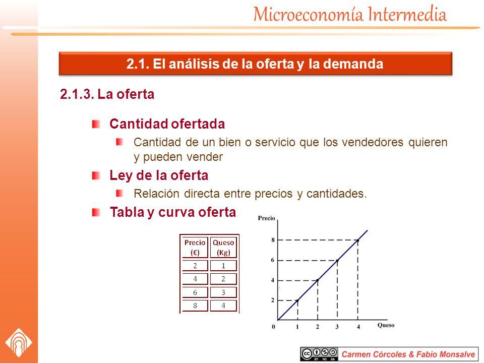 2.1. El análisis de la oferta y la demanda 2.1.3. La oferta Cantidad ofertada Cantidad de un bien o servicio que los vendedores quieren y pueden vende
