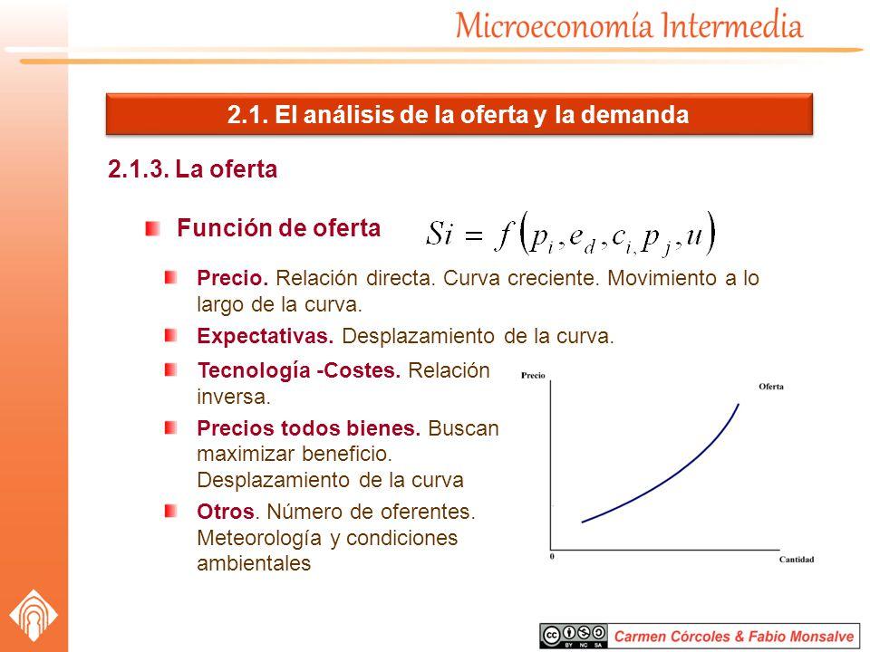 2.1. El análisis de la oferta y la demanda 2.1.3. La oferta Función de oferta Precio. Relación directa. Curva creciente. Movimiento a lo largo de la c