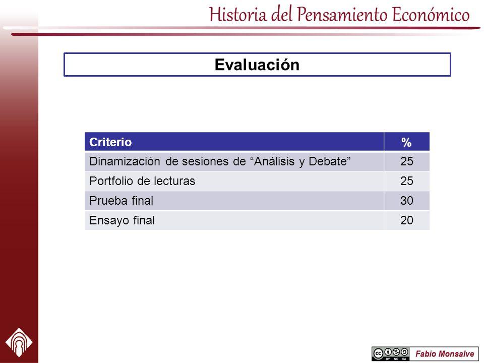 Evaluación Criterio% Dinamización de sesiones de Análisis y Debate25 Portfolio de lecturas25 Prueba final30 Ensayo final20