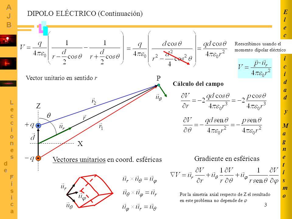 3 MagnetismoMagnetismo ElectricidadElectricidad y DIPOLO ELÉCTRICO (Continuación) Z X P Vector unitario en sentido r Reescribimos usando el momento di