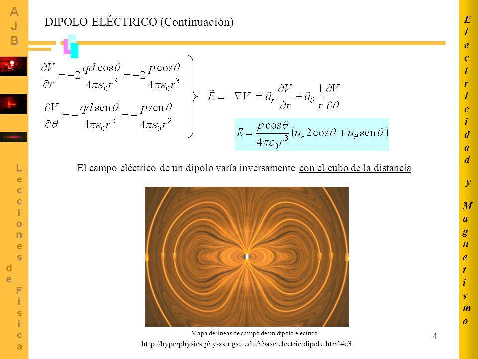 4 DIPOLO ELÉCTRICO (Continuación) El campo eléctrico de un dipolo varía inversamente con el cubo de la distancia Mapa de líneas de campo de un dipolo