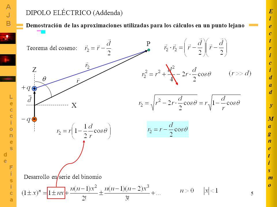 5 DIPOLO ELÉCTRICO (Addenda) Demostración de las aproximaciones utilizadas para los cálculos en un punto lejano Z X P Teorema del coseno: Desarrollo e