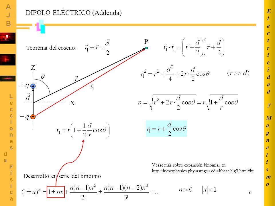 6 DIPOLO ELÉCTRICO (Addenda) Z X P Teorema del coseno: Desarrollo en serie del binomio MagnetismoMagnetismo ElectricidadElectricidad y Véase más sobre