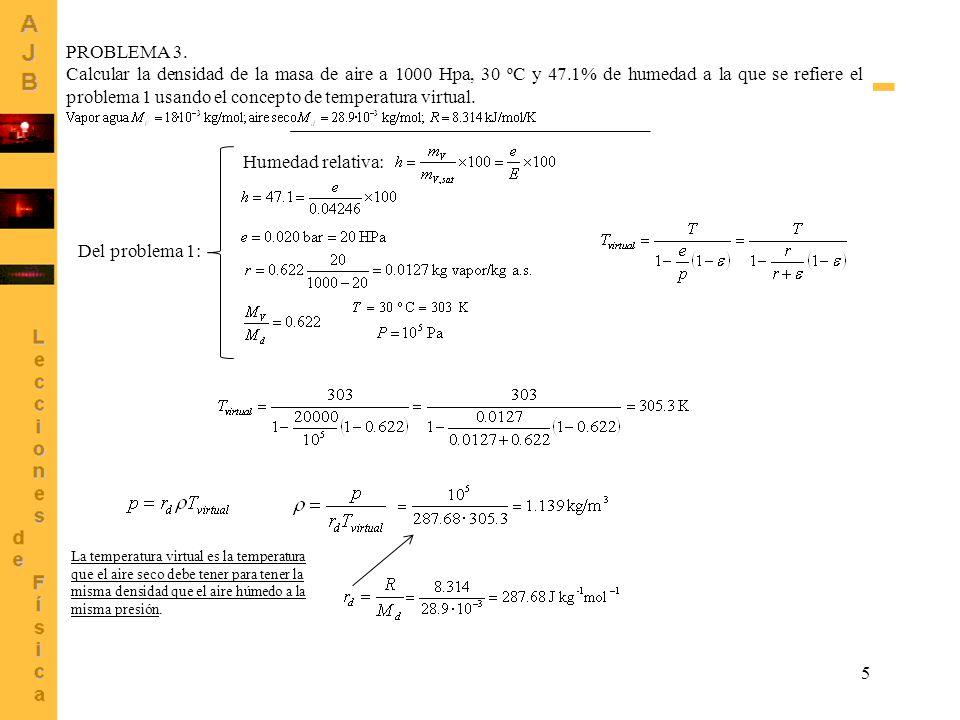 5 PROBLEMA 3. Calcular la densidad de la masa de aire a 1000 Hpa, 30 ºC y 47.1% de humedad a la que se refiere el problema 1 usando el concepto de tem