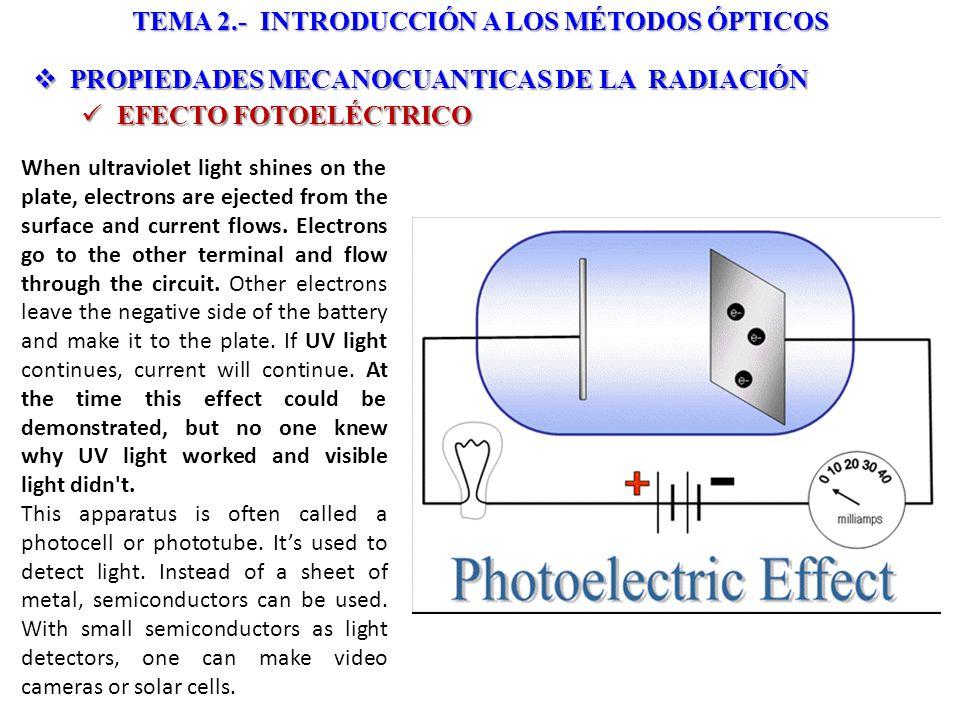 PROPIEDADES MECANOCUANTICAS DE LA RADIACIÓN PROPIEDADES MECANOCUANTICAS DE LA RADIACIÓN EFECTO FOTOELÉCTRICO EFECTO FOTOELÉCTRICO TEMA 2.- INTRODUCCIÓN A LOS MÉTODOS ÓPTICOS When ultraviolet light shines on the plate, electrons are ejected from the surface and current flows.