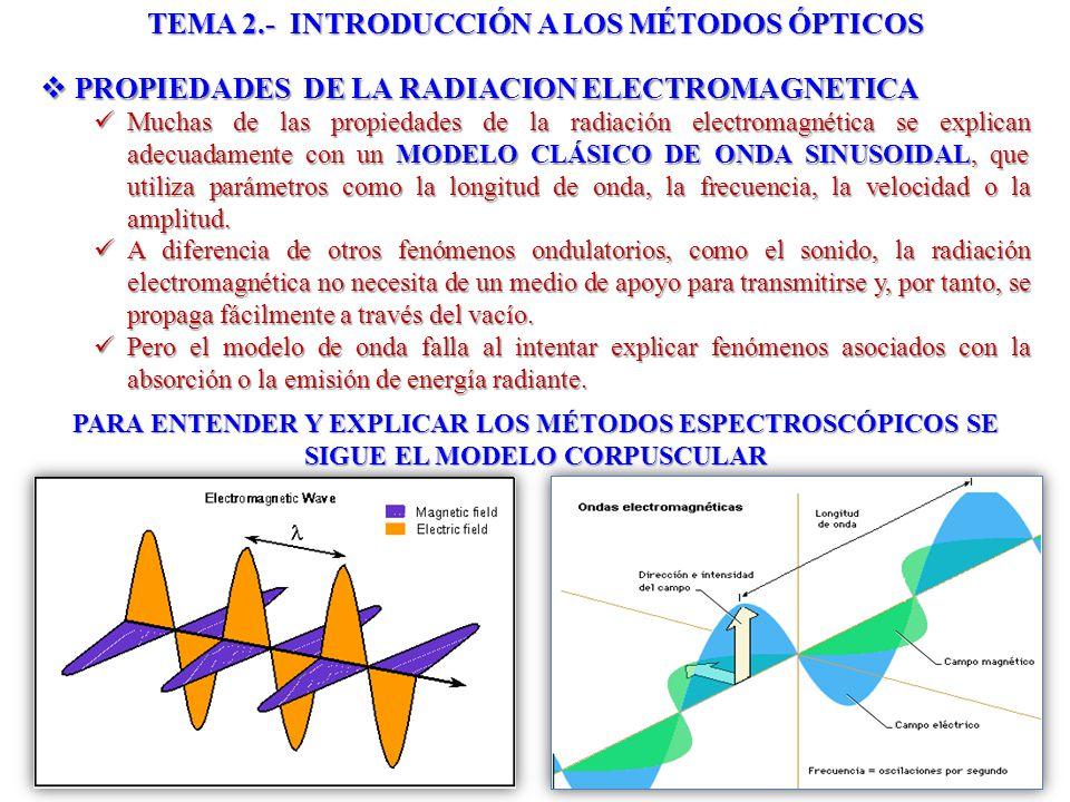 PROPIEDADES DE LA RADIACION ELECTROMAGNETICA PROPIEDADES DE LA RADIACION ELECTROMAGNETICA Muchas de las propiedades de la radiación electromagnética se explican adecuadamente con un MODELO CLÁSICO DE ONDA SINUSOIDAL, que utiliza parámetros como la longitud de onda, la frecuencia, la velocidad o la amplitud.