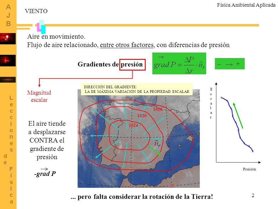 2 Aire en movimiento. Flujo de aire relacionado, entre otros factores, con diferencias de presión... pero Gradientes de presión + El aire tiende a des
