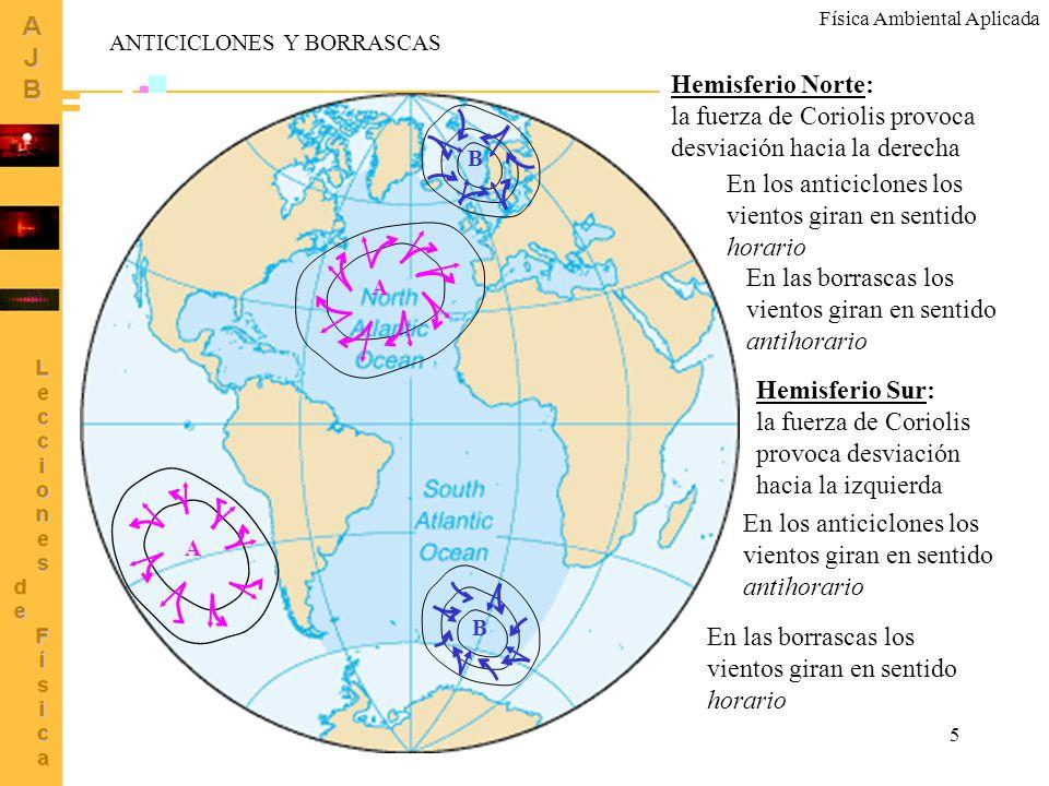 5 Hemisferio Norte: la fuerza de Coriolis provoca desviación hacia la derecha A En los anticiclones los vientos giran en sentido horario B En las borr