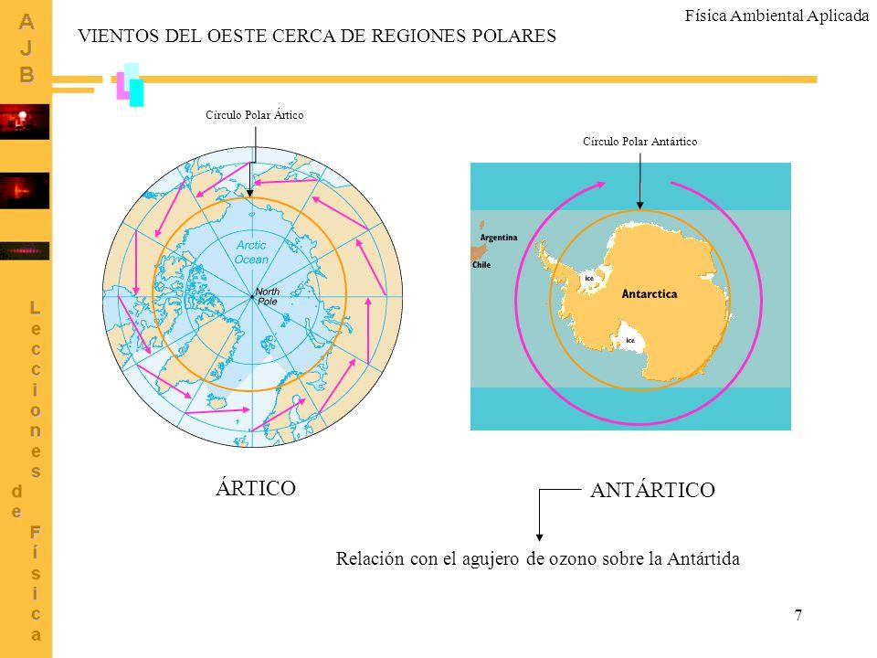 7 Círculo Polar Antártico Círculo Polar Ártico VIENTOS DEL OESTE CERCA DE REGIONES POLARES ÁRTICO ANTÁRTICO Relación con el agujero de ozono sobre la