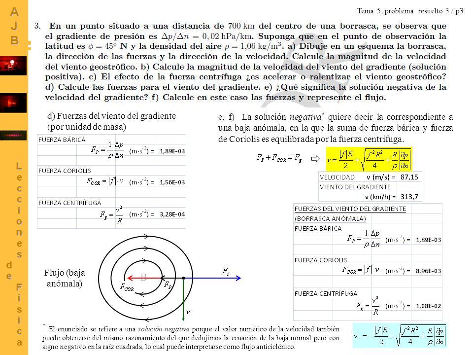 12 Tema 5, problema resuelto 3 / p3 d) Fuerzas del viento del gradiente (por unidad de masa) B e, f) La solución negativa * quiere decir la correspond