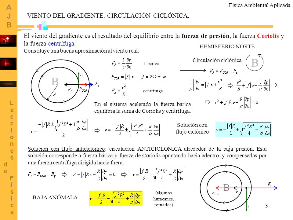 3 B Circulación ciclónica Solución con flujo ciclónico VIENTO DEL GRADIENTE. CIRCULACIÓN CICLÓNICA. El viento del gradiente es el resultado del equili