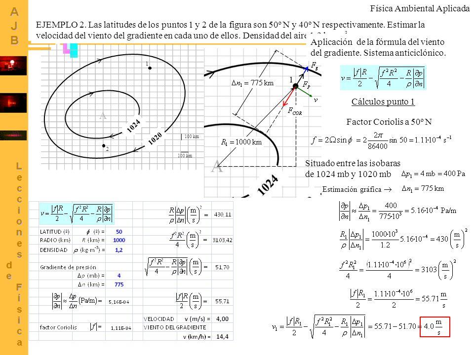 8 A 1024 1020 100 km 1 2 EJEMPLO 2. Las latitudes de los puntos 1 y 2 de la figura son 50º N y 40º N respectivamente. Estimar la velocidad del viento