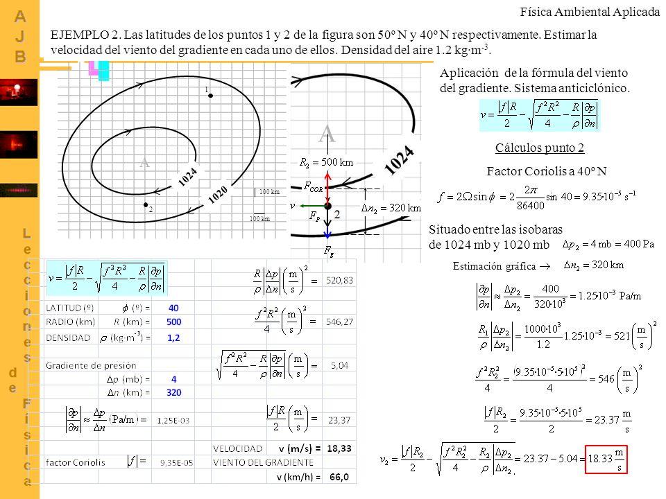 9 EJEMPLO 2. Las latitudes de los puntos 1 y 2 de la figura son 50º N y 40º N respectivamente. Estimar la velocidad del viento del gradiente en cada u