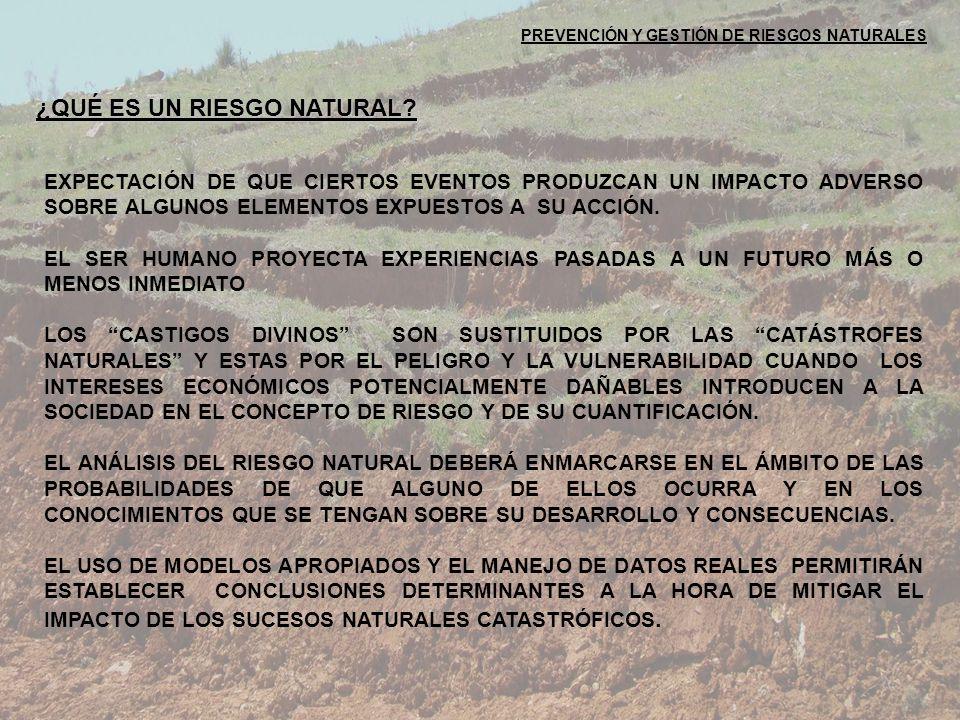 PREVENCIÓN Y GESTIÓN DE RIESGOS NATURALES ¿QUÉ ES UN RIESGO NATURAL.