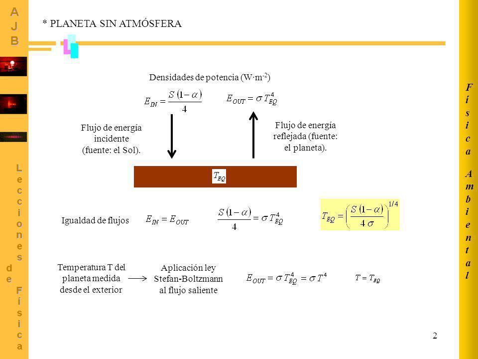 2 * PLANETA SIN ATMÓSFERA Flujo de energía incidente (fuente: el Sol). Flujo de energía reflejada (fuente: el planeta). Densidades de potencia (W·m -2