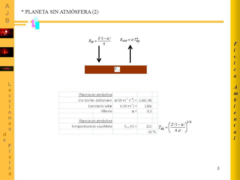 3 * PLANETA SIN ATMÓSFERA (2) AmbientalAmbiental FísicaFísica
