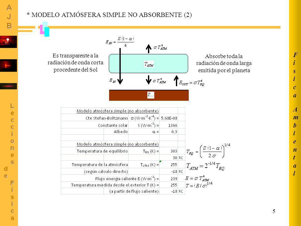 AmbientalAmbiental FísicaFísica 6 Balance energía suelo: Balance energía atm: Flujo de energía incidente: la atmósfera absorbe una fracción C 1 de la radiación de onda corta procedente del Sol, Flujo de energía saliente: la atmósfera absorbe una fracción C 2 de la radiación de onda larga emitida por el suelo, (*) (**) (*) (**) SIGUE * MODELO ATMÓSFERA CON ABSORCIÓN SELECTIVA C 1 es el coeficiente de absorción de la radiación entrante.