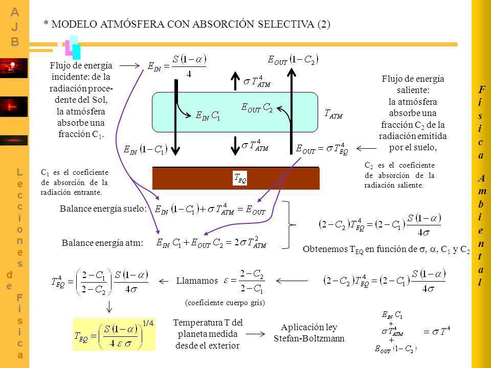 AmbientalAmbiental FísicaFísica Balance energía suelo: Balance energía atm: Obtenemos T EQ en función de,, C 1 y C 2 Llamamos (coeficiente cuerpo gris