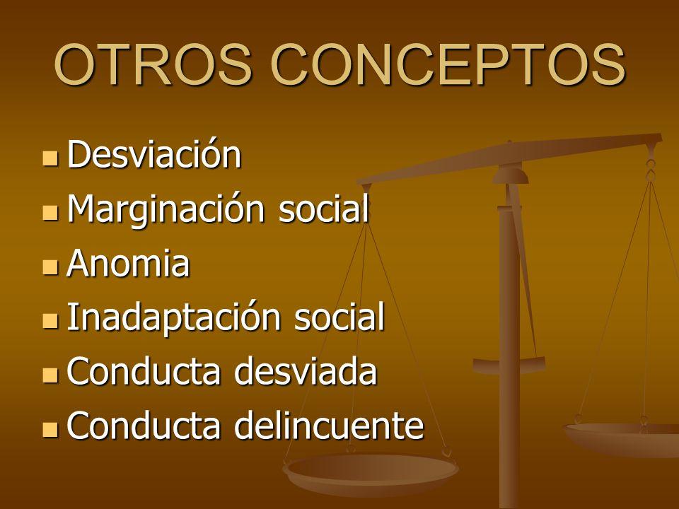 OTROS CONCEPTOS Desviación Desviación Marginación social Marginación social Anomia Anomia Inadaptación social Inadaptación social Conducta desviada Co