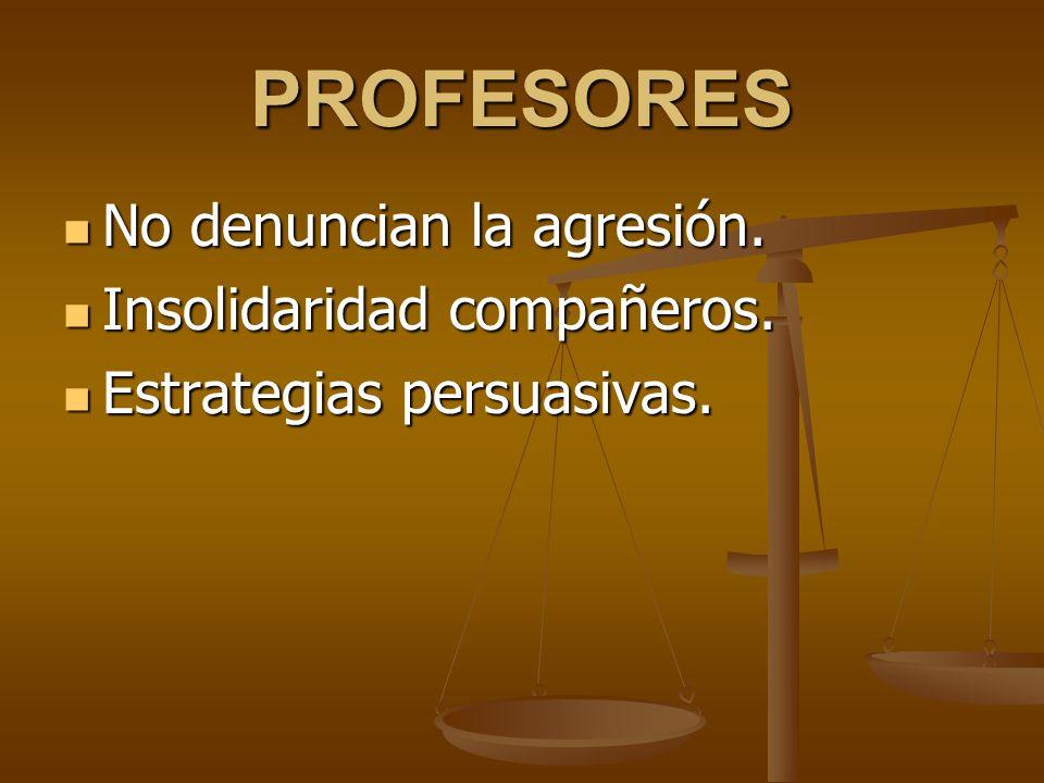 PROFESORES No denuncian la agresión. No denuncian la agresión. Insolidaridad compañeros. Insolidaridad compañeros. Estrategias persuasivas. Estrategia