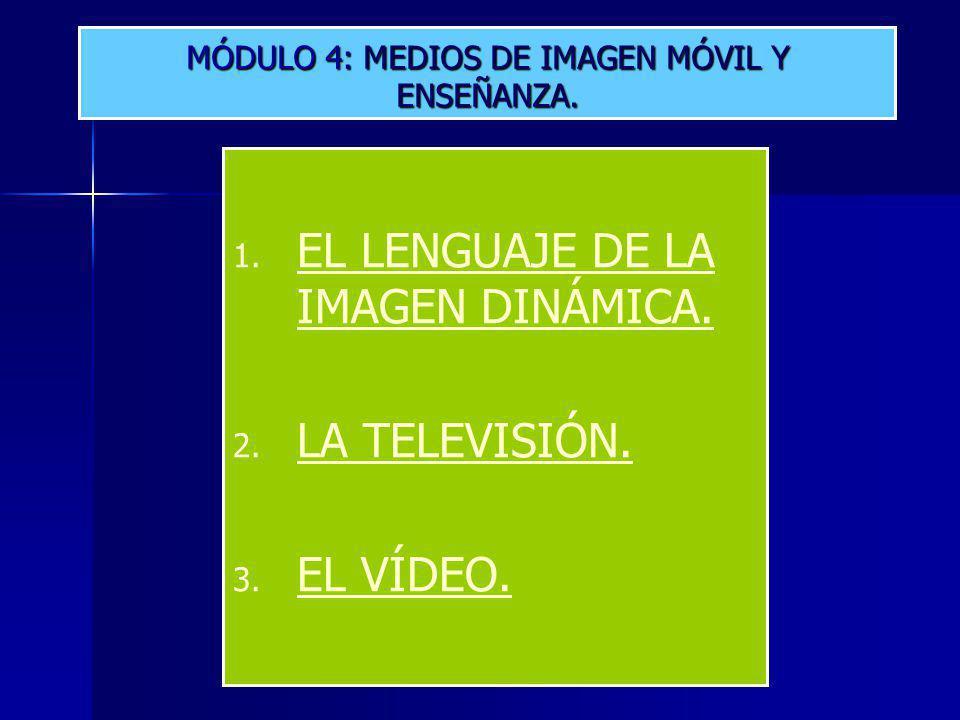 MÓDULO 4: MEDIOS DE IMAGEN MÓVIL Y ENSEÑANZA.1. 1.