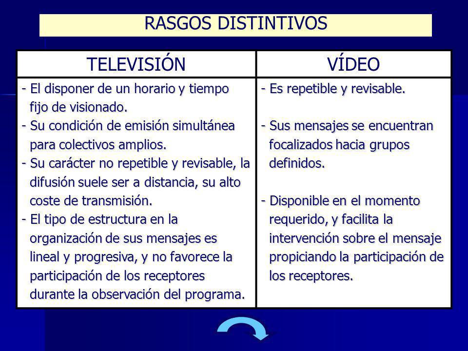RASGOS DISTINTIVOS TELEVISIÓNVÍDEO - El disponer de un horario y tiempo fijo de visionado.
