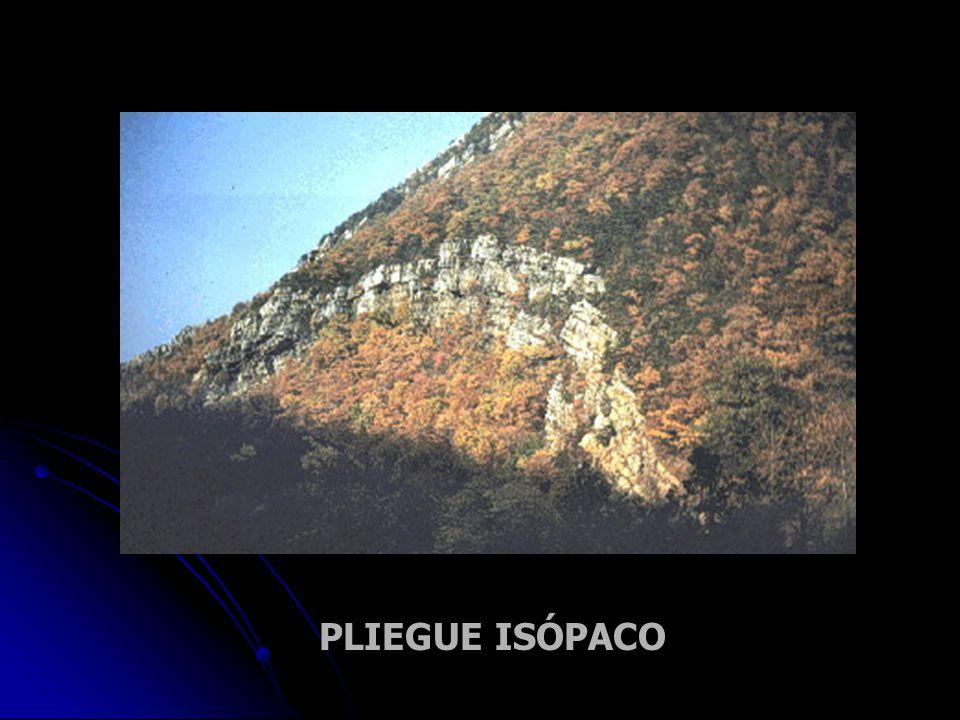 PLIEGUE ISÓPACO