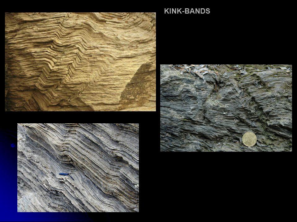 KINK-BANDS
