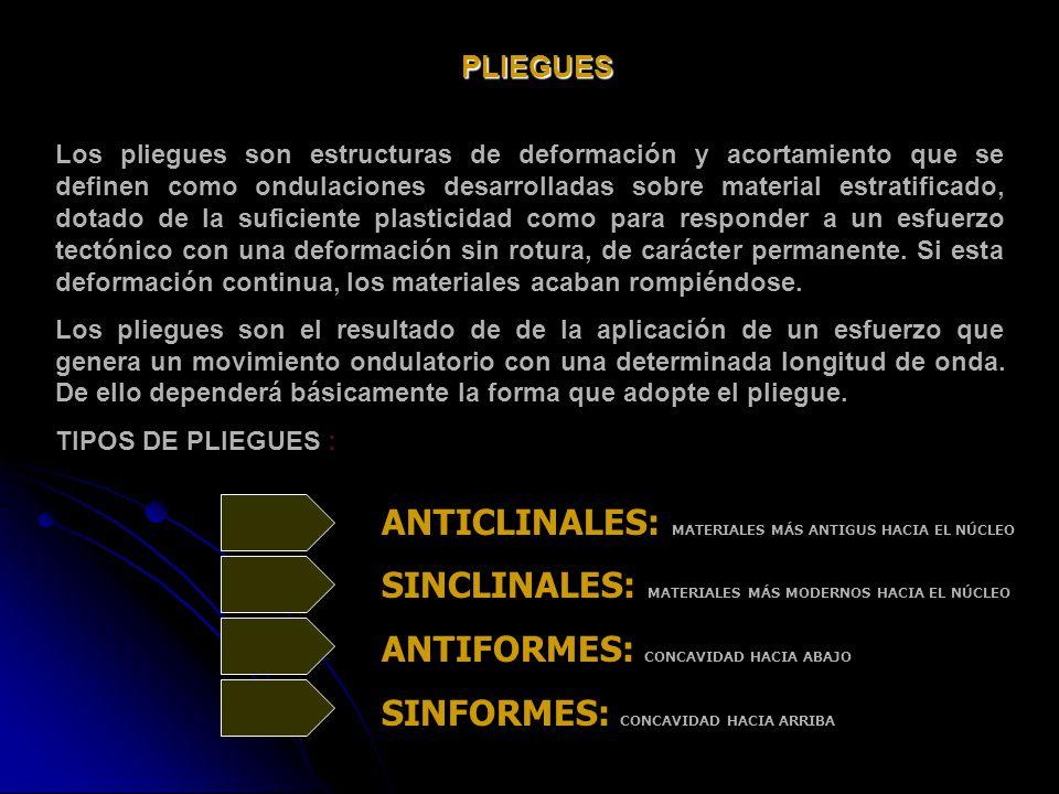JURÁSICO-ISOCLINAL educa.madrid.org