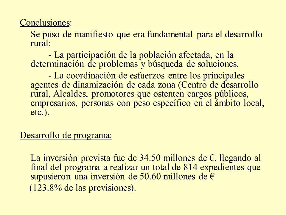 Conclusiones: Se puso de manifiesto que era fundamental para el desarrollo rural: - La participación de la población afectada, en la determinación de