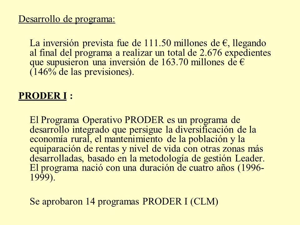 Desarrollo de programa: La inversión prevista fue de 111.50 millones de, llegando al final del programa a realizar un total de 2.676 expedientes que s