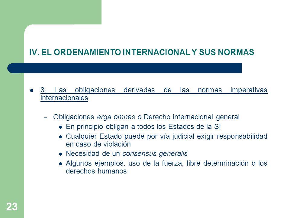 23 IV. EL ORDENAMIENTO INTERNACIONAL Y SUS NORMAS 3. Las obligaciones derivadas de las normas imperativas internacionales – Obligaciones erga omnes o