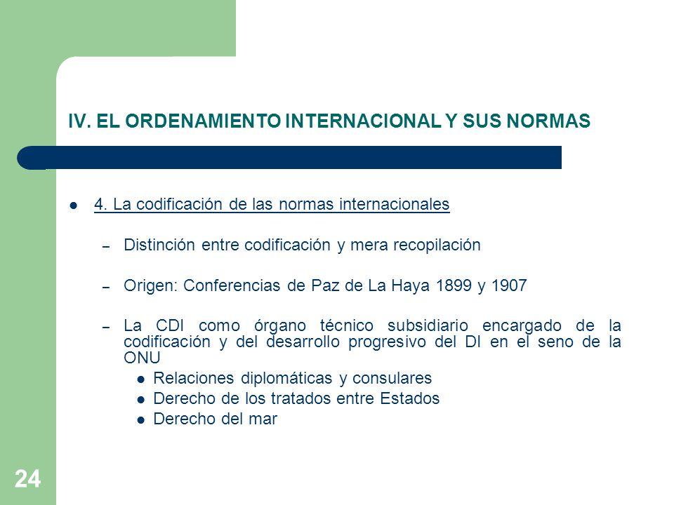 24 IV. EL ORDENAMIENTO INTERNACIONAL Y SUS NORMAS 4. La codificación de las normas internacionales – Distinción entre codificación y mera recopilación