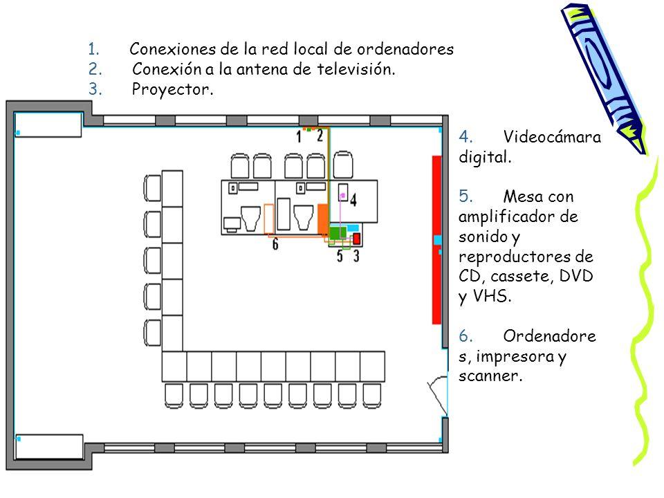 1. Conexiones de la red local de ordenadores 2. Conexión a la antena de televisión. 3. Proyector. 4. Videocámara digital. 5. Mesa con amplificador de