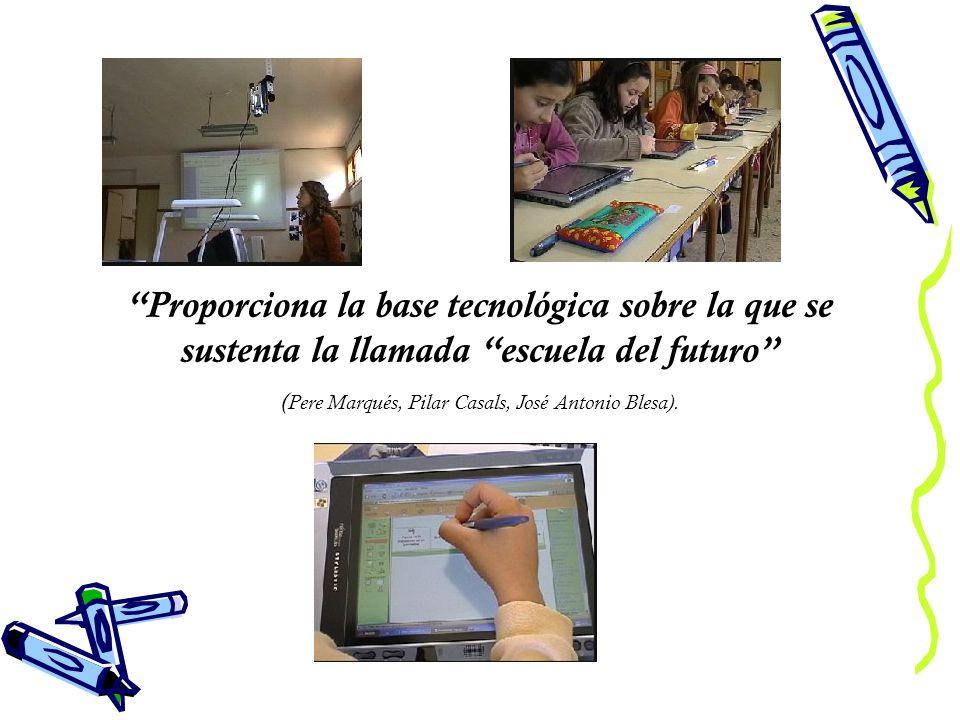 Proporciona la base tecnológica sobre la que se sustenta la llamada escuela del futuro ( Pere Marqués, Pilar Casals, José Antonio Blesa).
