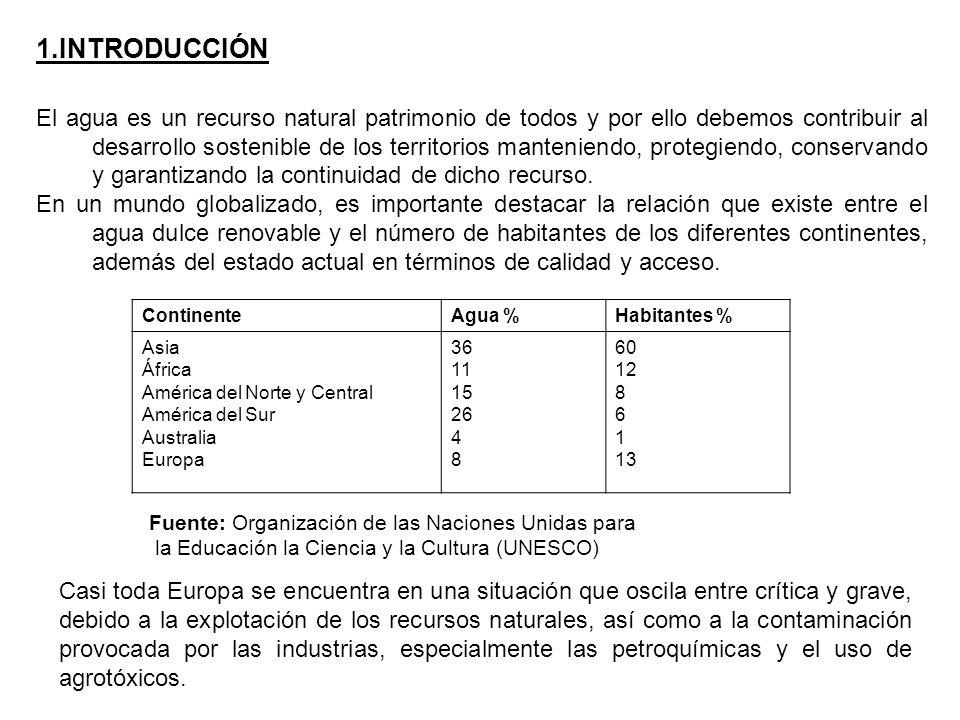 Documentación consultada http://ec.europa.eu http://mma.es/ http://hispagua.cedex.es/