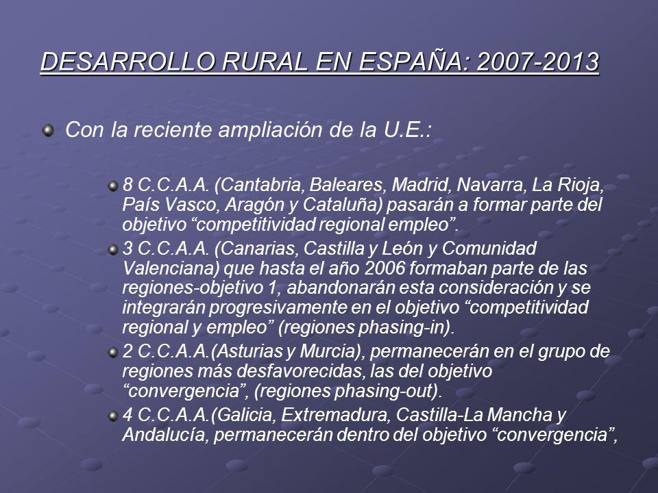 DESARROLLO RURAL EN ESPAÑA: 2007-2013 Con la reciente ampliación de la U.E.: 8 C.C.A.A. (Cantabria, Baleares, Madrid, Navarra, La Rioja, País Vasco, A