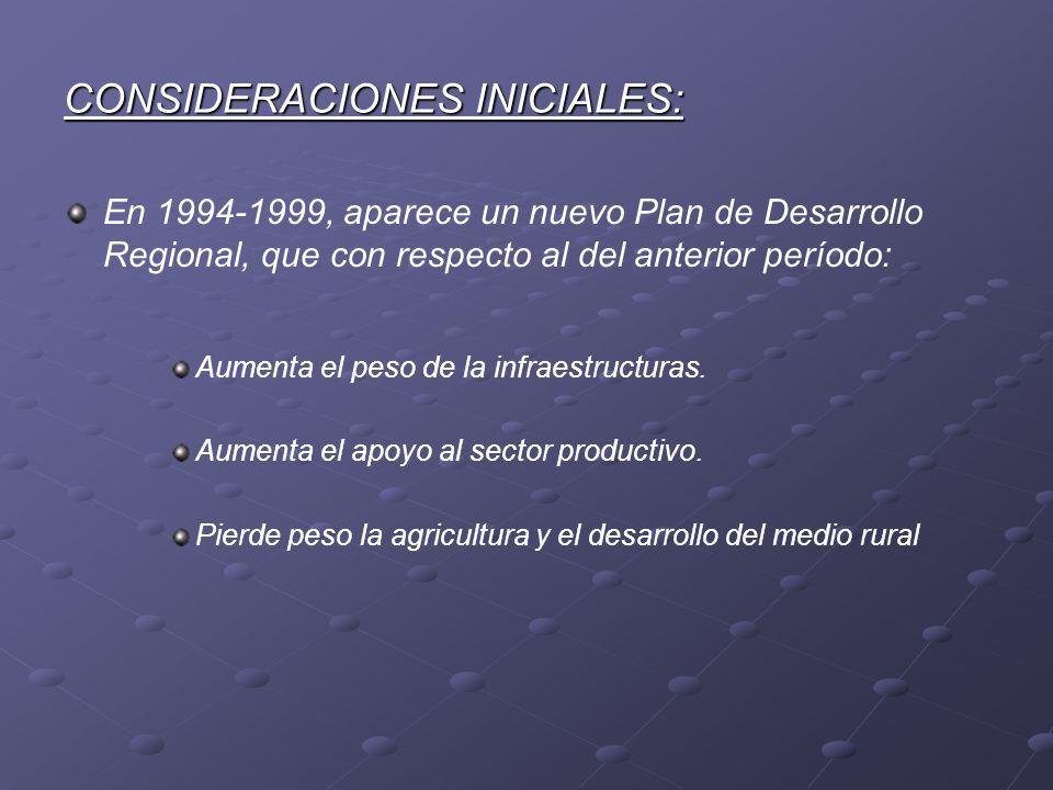 CONSIDERACIONES INICIALES: En 1994-1999, aparece un nuevo Plan de Desarrollo Regional, que con respecto al del anterior período: Aumenta el peso de la
