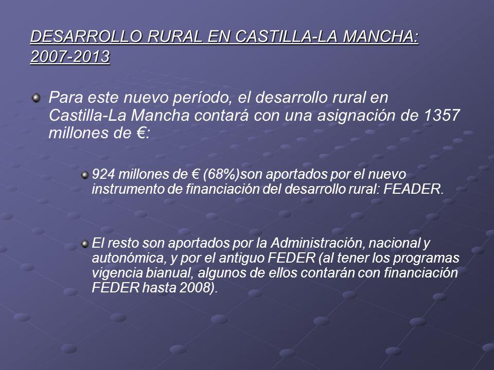 DESARROLLO RURAL EN CASTILLA-LA MANCHA: 2007-2013 Para este nuevo período, el desarrollo rural en Castilla-La Mancha contará con una asignación de 135