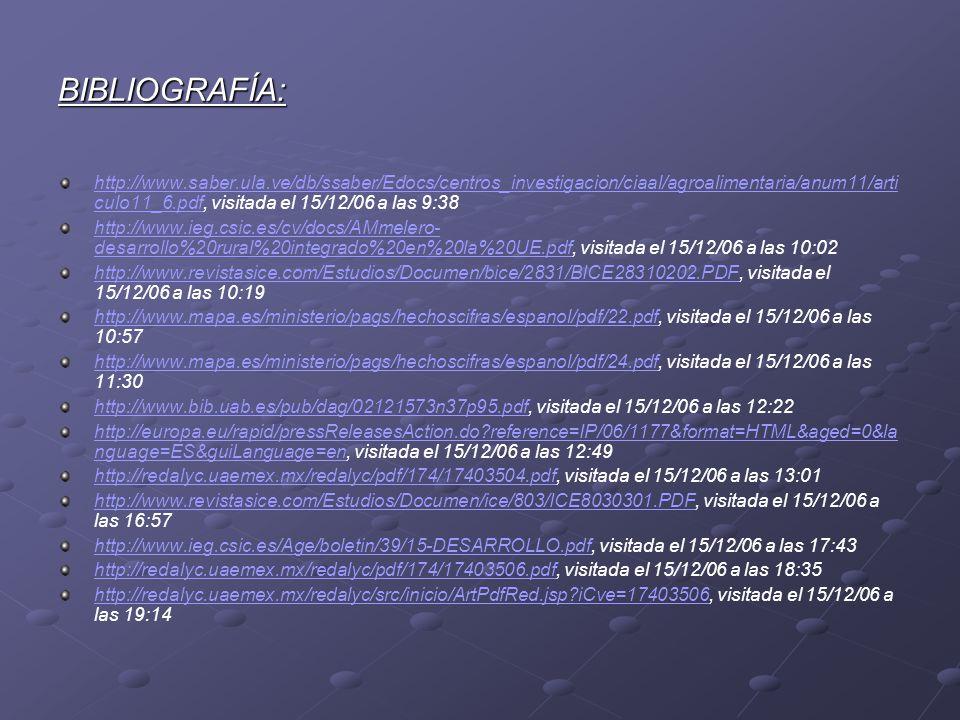 BIBLIOGRAFÍA: http://www.saber.ula.ve/db/ssaber/Edocs/centros_investigacion/ciaal/agroalimentaria/anum11/arti culo11_6.pdfhttp://www.saber.ula.ve/db/s