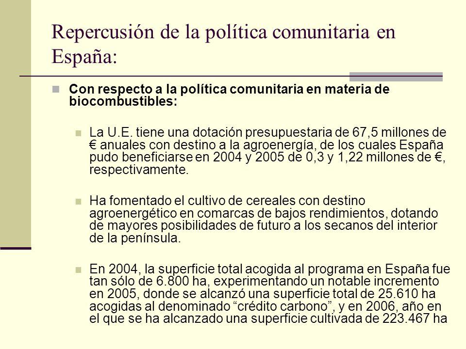 Repercusión de la política comunitaria en España: Con respecto a la política comunitaria en materia de biocombustibles: La U.E. tiene una dotación pre