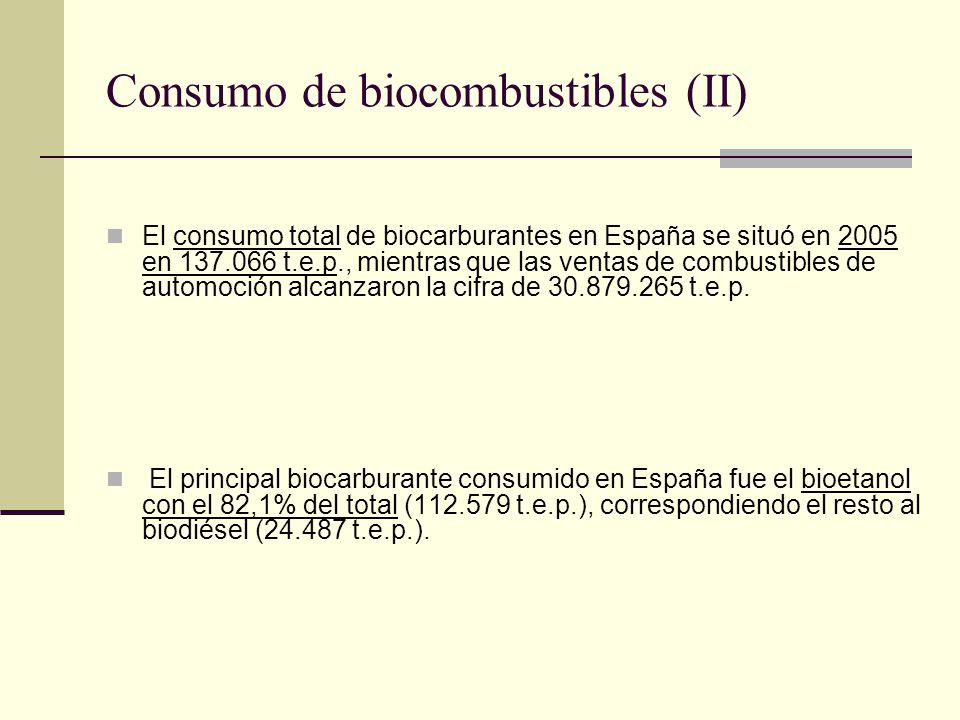 Consumo de biocombustibles (II) El consumo total de biocarburantes en España se situó en 2005 en 137.066 t.e.p., mientras que las ventas de combustibl